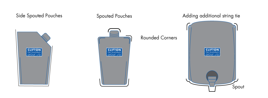 Clifton Packaging Group, Spouted Pouches